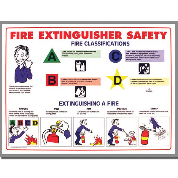Brady® Fire Extinguisher Safety Poster